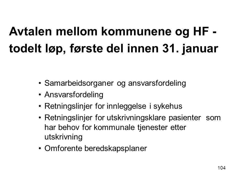 Avtalen mellom kommunene og HF - todelt løp, første del innen 31. januar Samarbeidsorganer og ansvarsfordeling Ansvarsfordeling Retningslinjer for inn