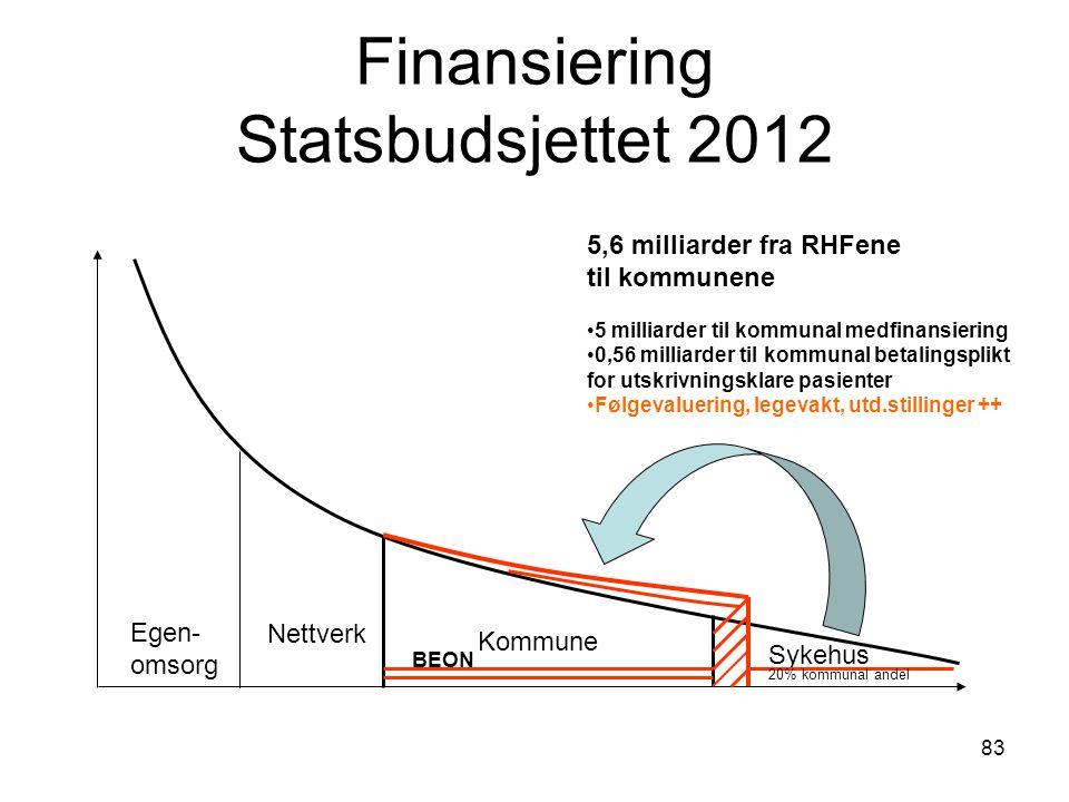 83 Finansiering Statsbudsjettet 2012 Egen- omsorg Nettverk Kommune Sykehus 20% kommunal andel BEON 5,6 milliarder fra RHFene til kommunene 5 milliarde