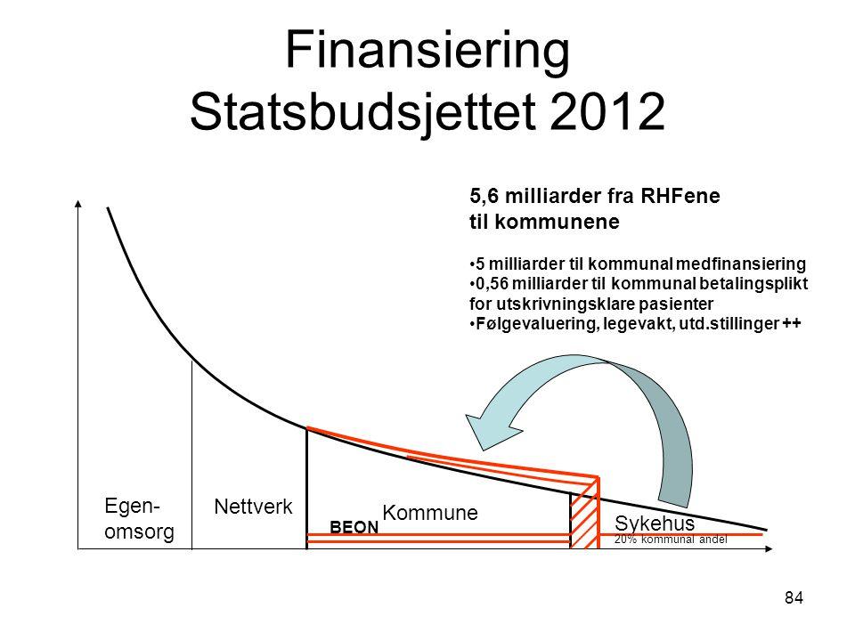 84 Finansiering Statsbudsjettet 2012 Egen- omsorg Nettverk Kommune Sykehus 20% kommunal andel BEON 5,6 milliarder fra RHFene til kommunene 5 milliarde