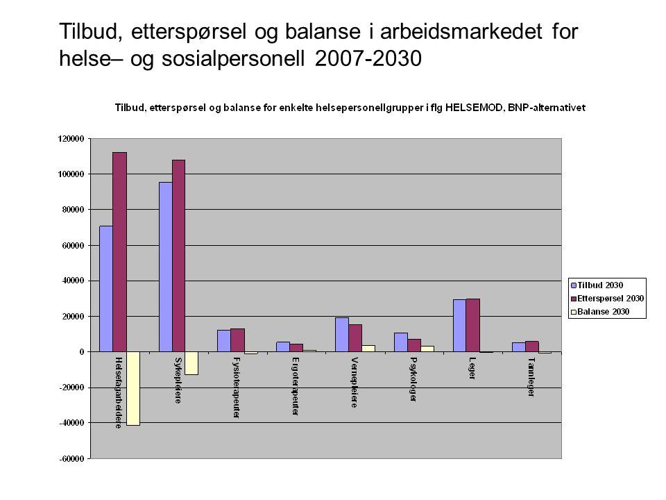Tilbud, etterspørsel og balanse i arbeidsmarkedet for helse– og sosialpersonell 2007-2030
