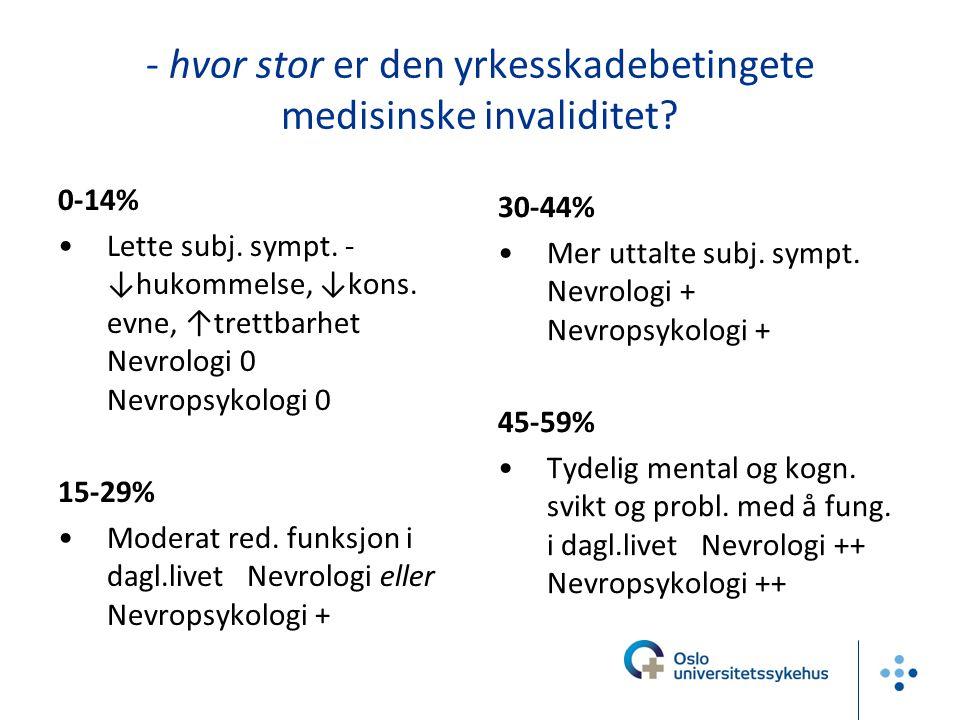 - hvor stor er den yrkesskadebetingete medisinske invaliditet? 0-14% Lette subj. sympt. - ↓hukommelse, ↓kons. evne, ↑trettbarhet Nevrologi 0 Nevropsyk