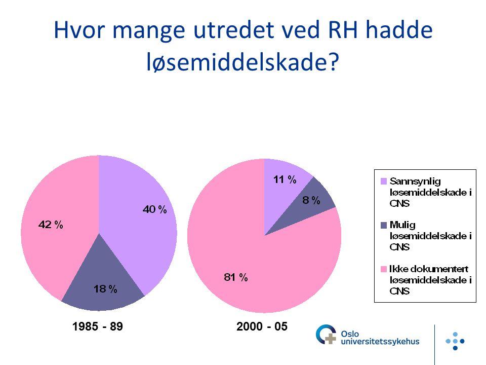 Hvor mange utredet ved RH hadde løsemiddelskade? 1985 - 892000 - 05