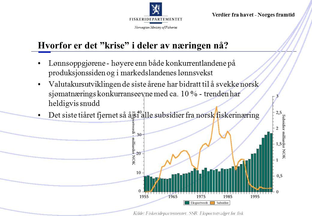 Norwegian Ministry of Fisheries Verdier fra havet - Norges framtid Hvorfor er det krise i deler av næringen nå.