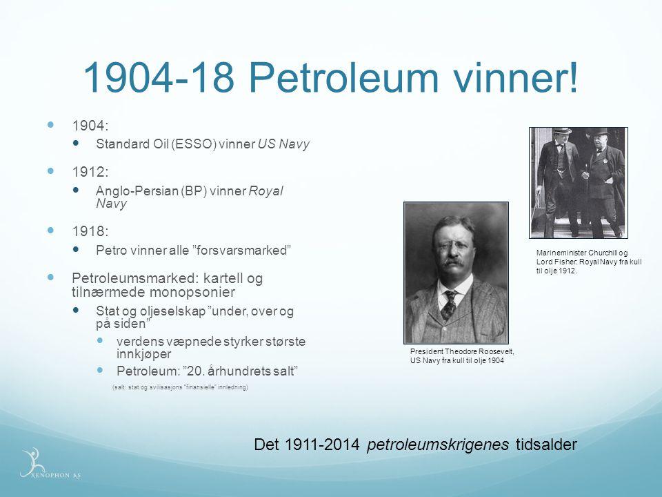 1904-18 Petroleum vinner.