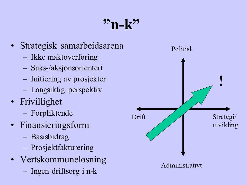 """""""n-k"""" Strategisk samarbeidsarena –Ikke maktoverføring –Saks-/aksjonsorientert –Initiering av prosjekter –Langsiktig perspektiv Frivillighet –Forplikte"""