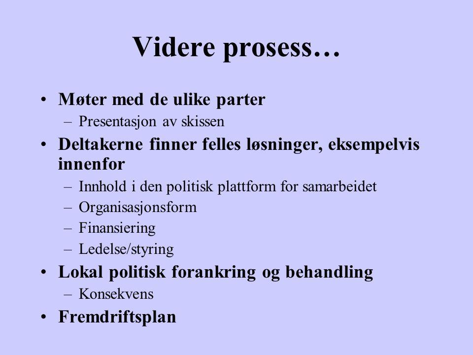 Videre prosess… Møter med de ulike parter –Presentasjon av skissen Deltakerne finner felles løsninger, eksempelvis innenfor –Innhold i den politisk pl