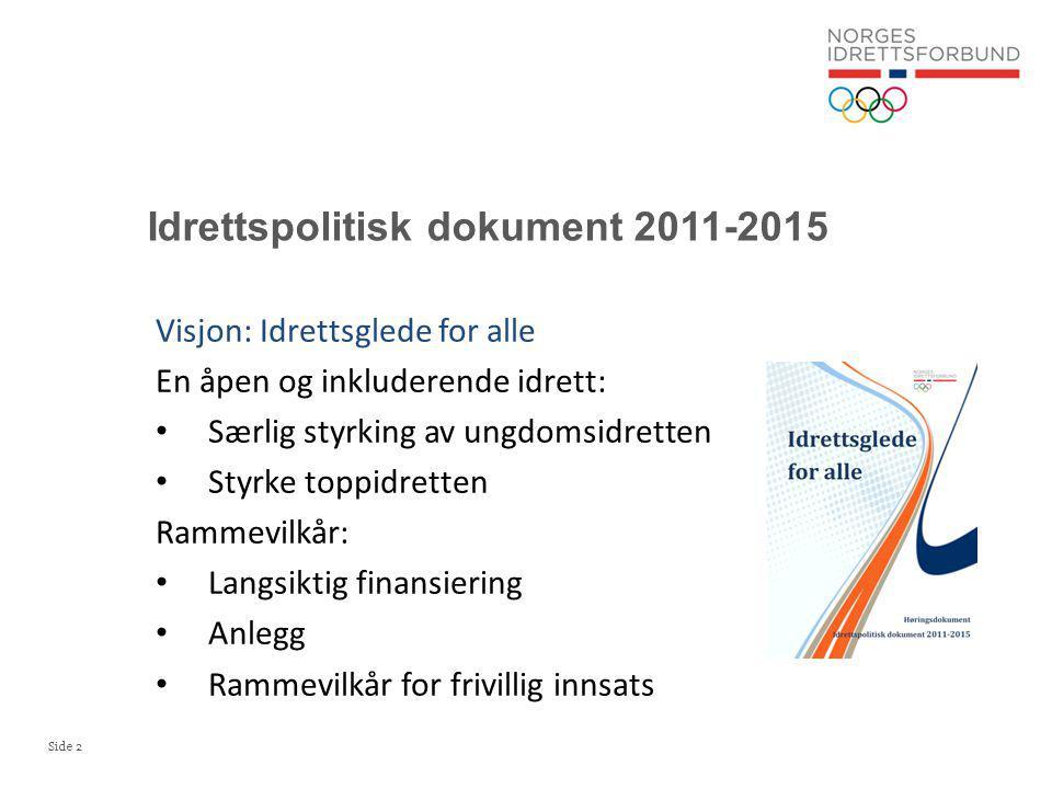 Side 2 Idrettspolitisk dokument 2011-2015 Visjon: Idrettsglede for alle En åpen og inkluderende idrett: Særlig styrking av ungdomsidretten Styrke toppidretten Rammevilkår: Langsiktig finansiering Anlegg Rammevilkår for frivillig innsats