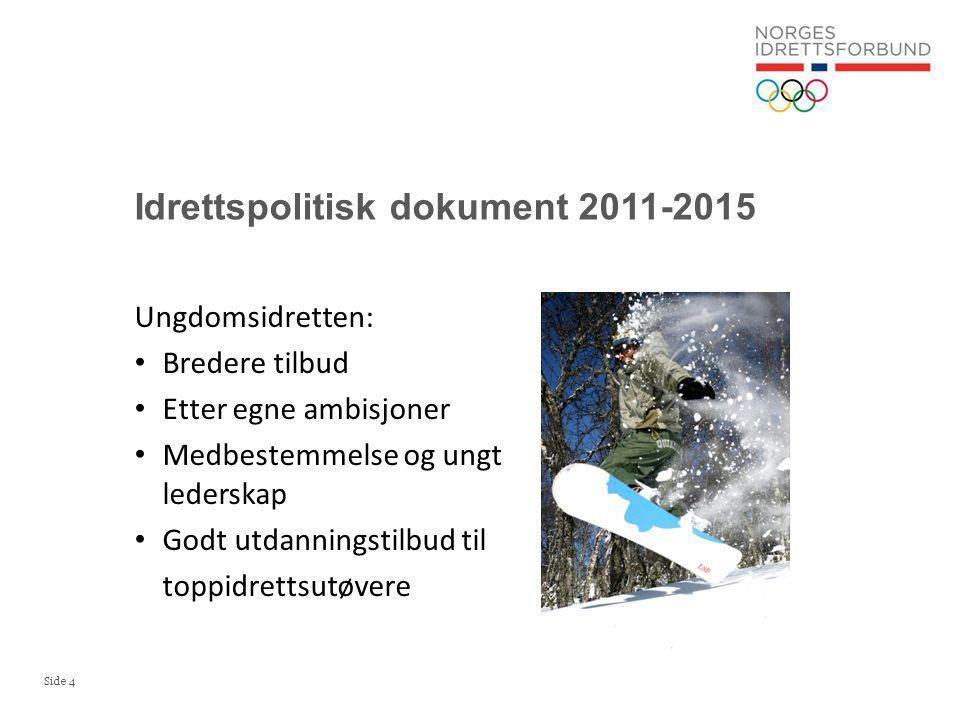 Side 4 Idrettspolitisk dokument 2011-2015 Ungdomsidretten: Bredere tilbud Etter egne ambisjoner Medbestemmelse og ungt lederskap Godt utdanningstilbud til toppidrettsutøvere