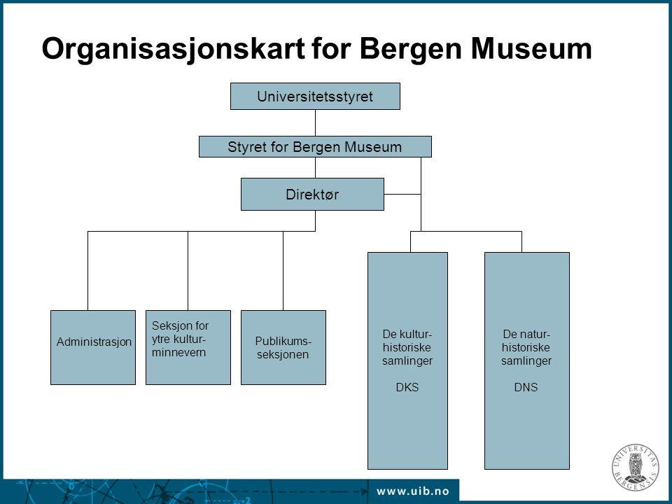 Organisasjonskart for Bergen Museum Universitetsstyret Styret for Bergen Museum Publikums- seksjonen Direktør Administrasjon Seksjon for ytre kultur-