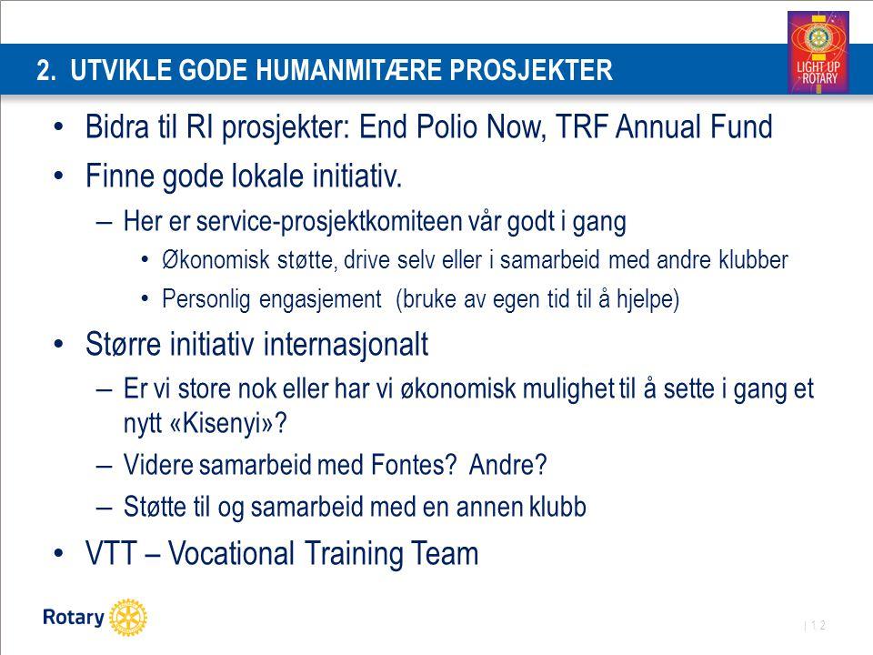 | 12 2. UTVIKLE GODE HUMANMITÆRE PROSJEKTER Bidra til RI prosjekter: End Polio Now, TRF Annual Fund Finne gode lokale initiativ. – Her er service-pros