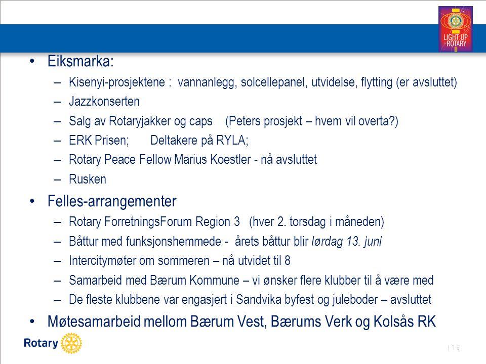 | 16 Eiksmarka: – Kisenyi-prosjektene : vannanlegg, solcellepanel, utvidelse, flytting (er avsluttet) – Jazzkonserten – Salg av Rotaryjakker og caps (Peters prosjekt – hvem vil overta?) – ERK Prisen; Deltakere på RYLA; – Rotary Peace Fellow Marius Koestler - nå avsluttet – Rusken Felles-arrangementer – Rotary ForretningsForum Region 3 (hver 2.