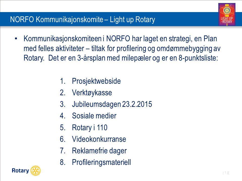 | 18 NORFO Kommunikajonskomite – Light up Rotary Kommunikasjonskomiteen i NORFO har laget en strategi, en Plan med felles aktiviteter – tiltak for profilering og omdømmebygging av Rotary.