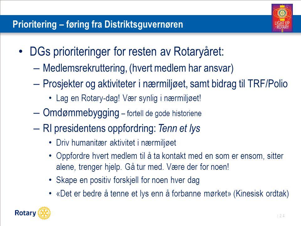 | 24 Prioritering – føring fra Distriktsguvernøren DGs prioriteringer for resten av Rotaryåret: – Medlemsrekruttering, (hvert medlem har ansvar) – Prosjekter og aktiviteter i nærmiljøet, samt bidrag til TRF/Polio Lag en Rotary-dag.