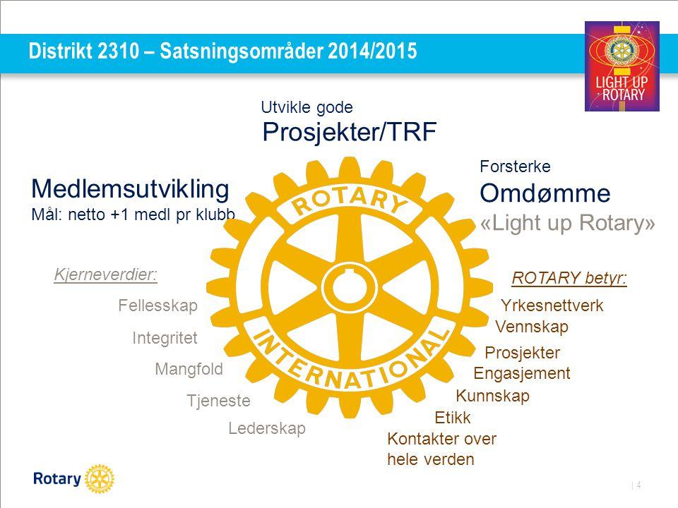 | 4 Distrikt 2310 – Satsningsområder 2014/2015 Medlemsutvikling Mål: netto +1 medl pr klubb Prosjekter/TRF Forsterke Omdømme «Light up Rotary» Kjernev