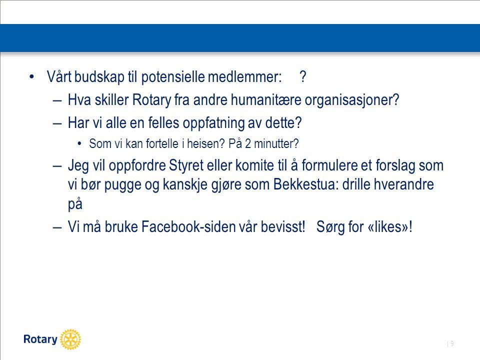 | 10 DISTRIKTETS MEDLEMSKAPS- OG MANGFOLDSKOMITE - PROSJEKTER 1.Mentoring mot Rotaractere.