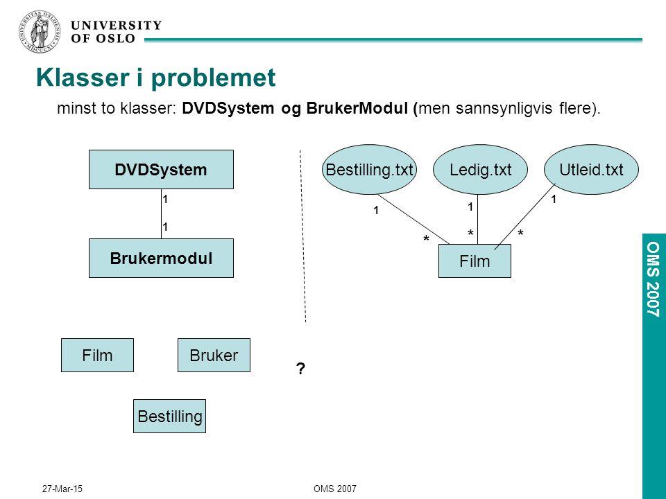 OMS 2007 27-Mar-15OMS 2007 Klasser i problemet minst to klasser: DVDSystem og BrukerModul (men sannsynligvis flere).