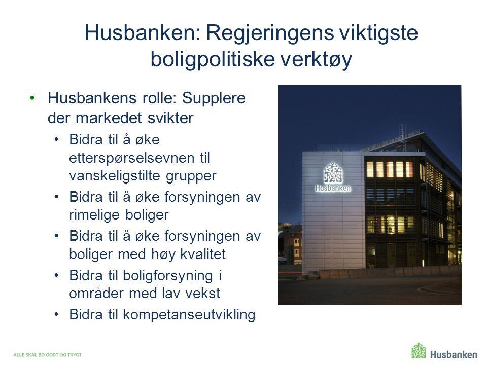 Husbanken: Regjeringens viktigste boligpolitiske verktøy Husbankens rolle: Supplere der markedet svikter Bidra til å øke etterspørselsevnen til vanske