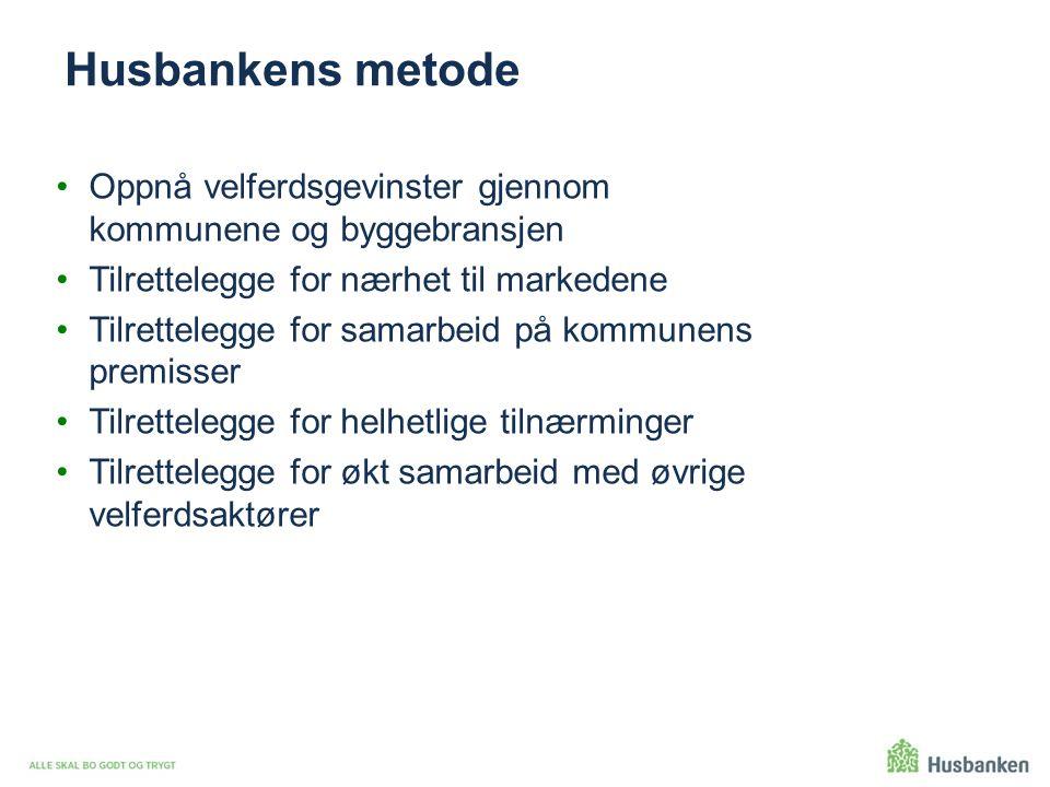 Husbankens metode Oppnå velferdsgevinster gjennom kommunene og byggebransjen Tilrettelegge for nærhet til markedene Tilrettelegge for samarbeid på kom