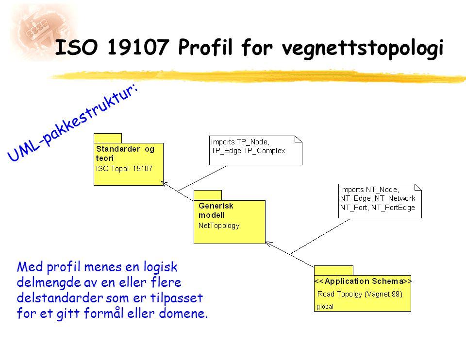 ISO 19107 Profil for vegnettstopologi UML-pakkestruktur: Med profil menes en logisk delmengde av en eller flere delstandarder som er tilpasset for et