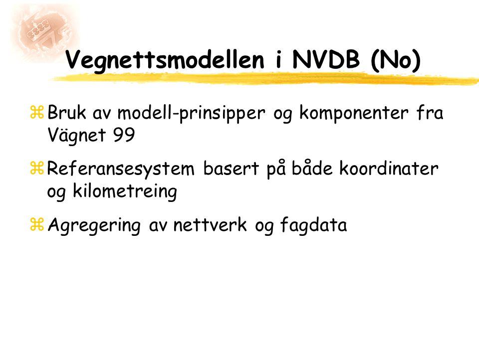 Vegnettsmodellen i NVDB (No) zBruk av modell-prinsipper og komponenter fra Vägnet 99 zReferansesystem basert på både koordinater og kilometreing zAgre