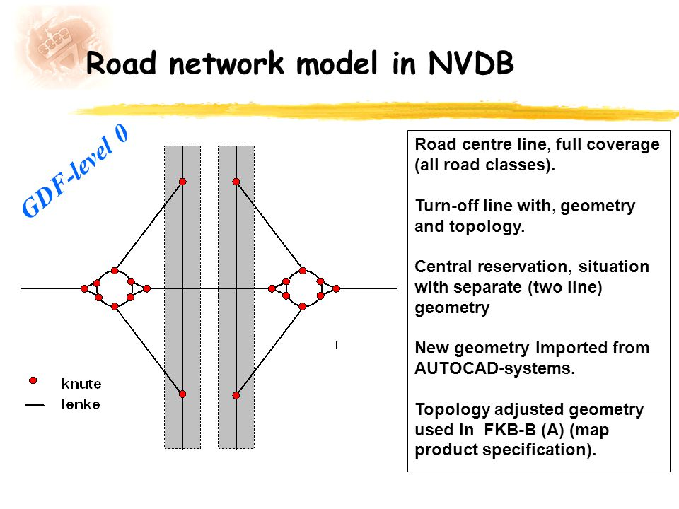 Road network model in NVDB Road centre line, full coverage (all road classes). Turn-off line with, geometry and topology. Central reservation, situati