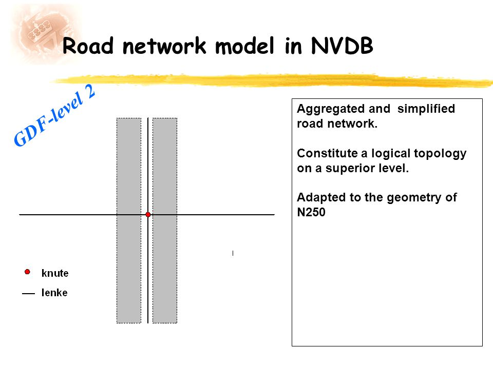 Road network model in NVDB Aggregated and simplified road network.