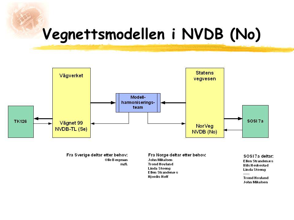 Vegnettsmodellen i NVDB (No)