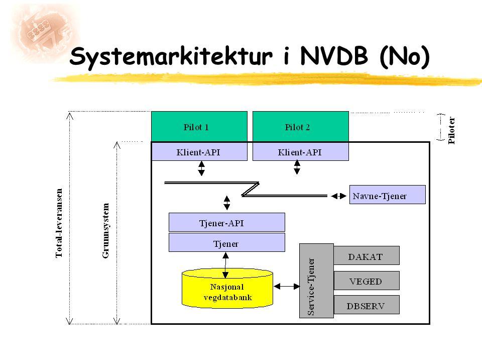 Konvertering av fagdata i NVDB (No)