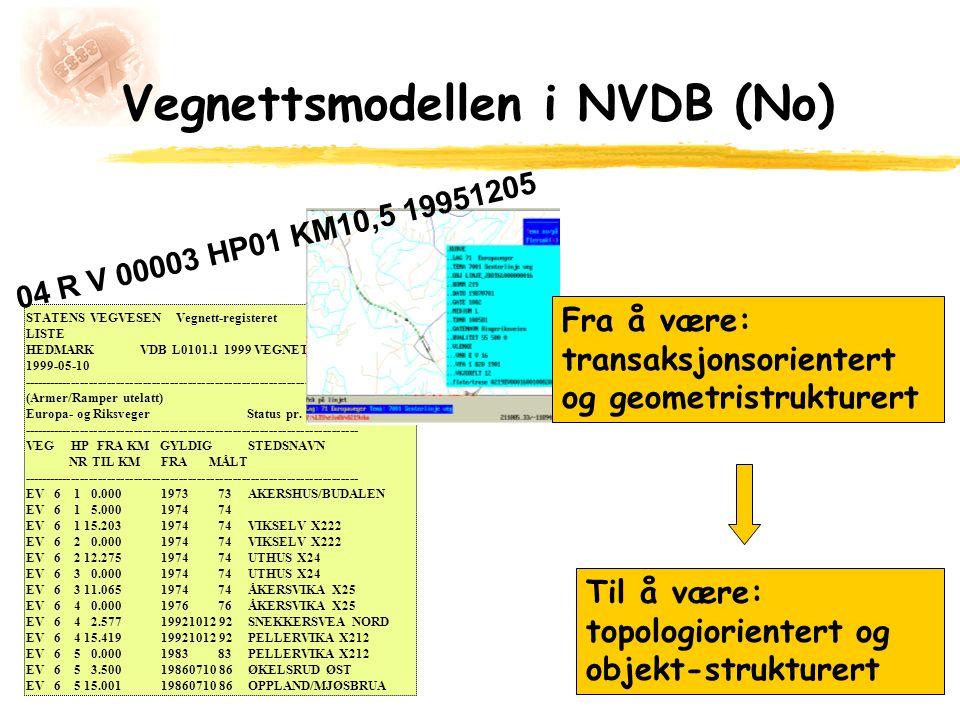 Vegnettsmodellen i NVDB (No) STATENS VEGVESEN Vegnett-registeret LISTE HEDMARK VDB L0101.1 1999 VEGNETT Utskr.dato 1999-05-10 ------------------------