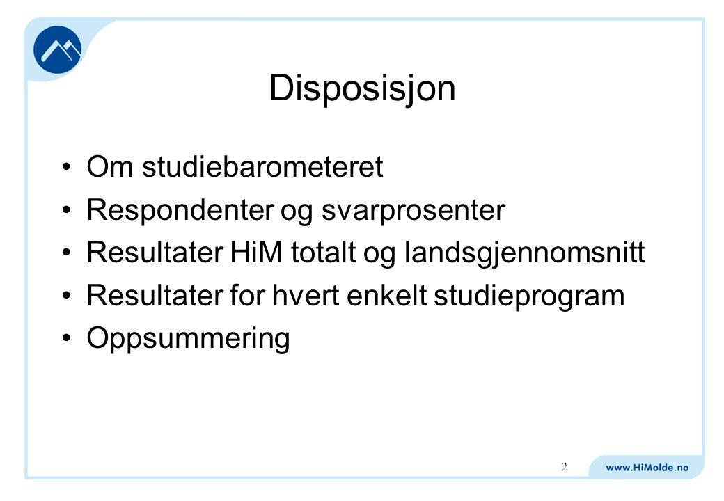 Disposisjon Om studiebarometeret Respondenter og svarprosenter Resultater HiM totalt og landsgjennomsnitt Resultater for hvert enkelt studieprogram Oppsummering 2