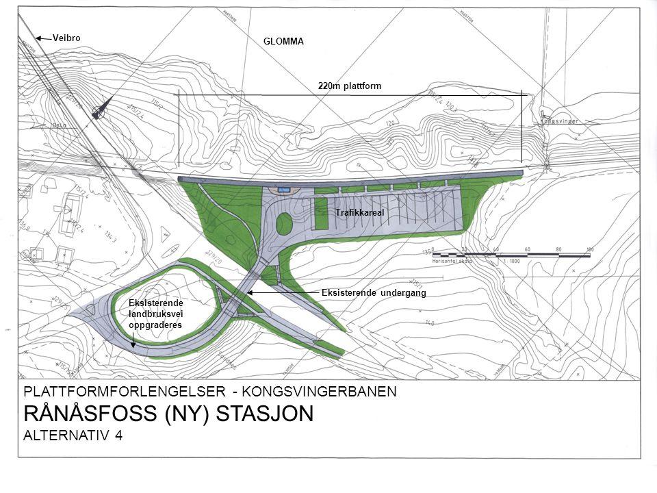 PLATTFORMFORLENGELSER - KONGSVINGERBANEN RÅNÅSFOSS (NY) STASJON ALTERNATIV 4 Veibro 220m plattform Eksisterende undergang GLOMMA Eksisterende landbruk