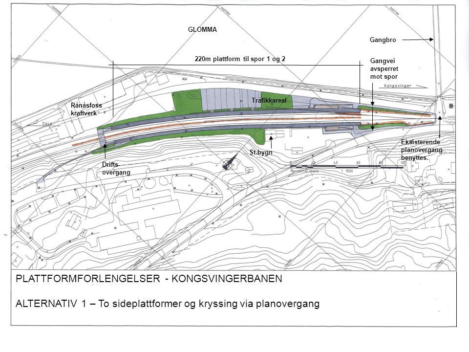 PLATTFORMFORLENGELSER - KONGSVINGERBANEN ALTERNATIV 1 – To sideplattformer og kryssing via planovergang Gangbro 220m plattform til spor 1 og 2 Eksiste