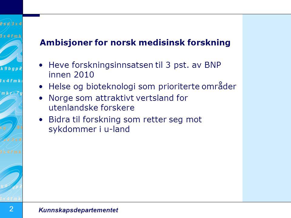 2 Kunnskapsdepartementet Ambisjoner for norsk medisinsk forskning Heve forskningsinnsatsen til 3 pst.
