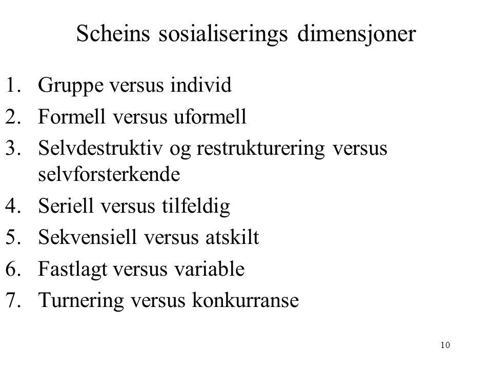 10 Scheins sosialiserings dimensjoner 1.Gruppe versus individ 2.Formell versus uformell 3.Selvdestruktiv og restrukturering versus selvforsterkende 4.