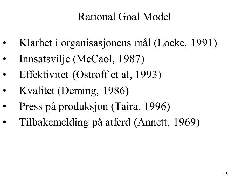 18 Rational Goal Model Klarhet i organisasjonens mål (Locke, 1991) Innsatsvilje (McCaol, 1987) Effektivitet (Ostroff et al, 1993) Kvalitet (Deming, 19