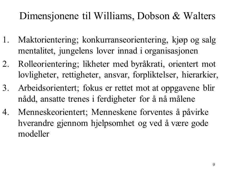 9 Dimensjonene til Williams, Dobson & Walters 1.Maktorientering; konkurranseorientering, kjøp og salg mentalitet, jungelens lover innad i organisasjon