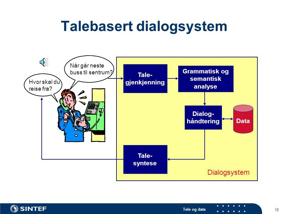 Tele og data 15 Talebasert dialogsystem Når går neste buss til sentrum.