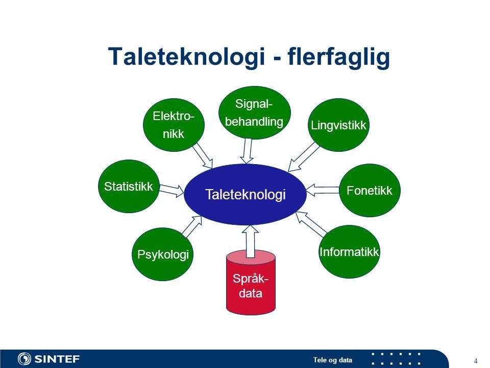 Tele og data 4 Taleteknologi - flerfaglig Informatikk Taleteknologi Statistikk Signal- behandling Psykologi Elektro- nikk Lingvistikk Fonetikk Språk- data