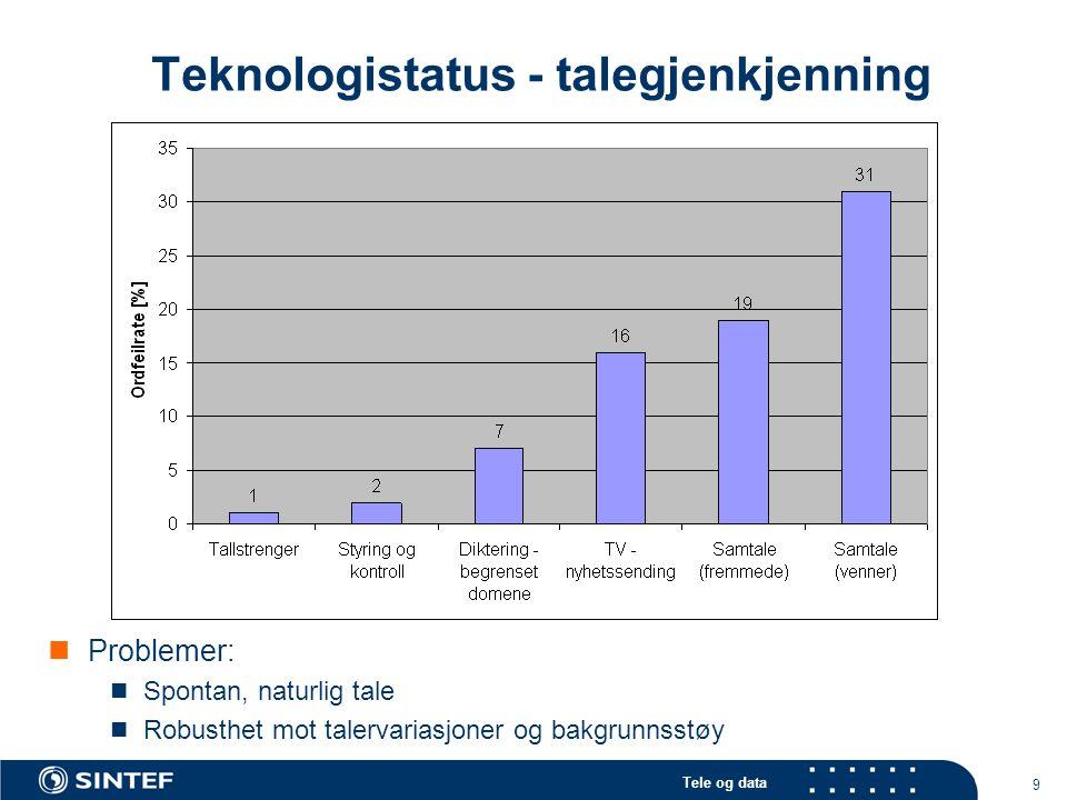 Tele og data 9 Teknologistatus - talegjenkjenning Problemer: Spontan, naturlig tale Robusthet mot talervariasjoner og bakgrunnsstøy