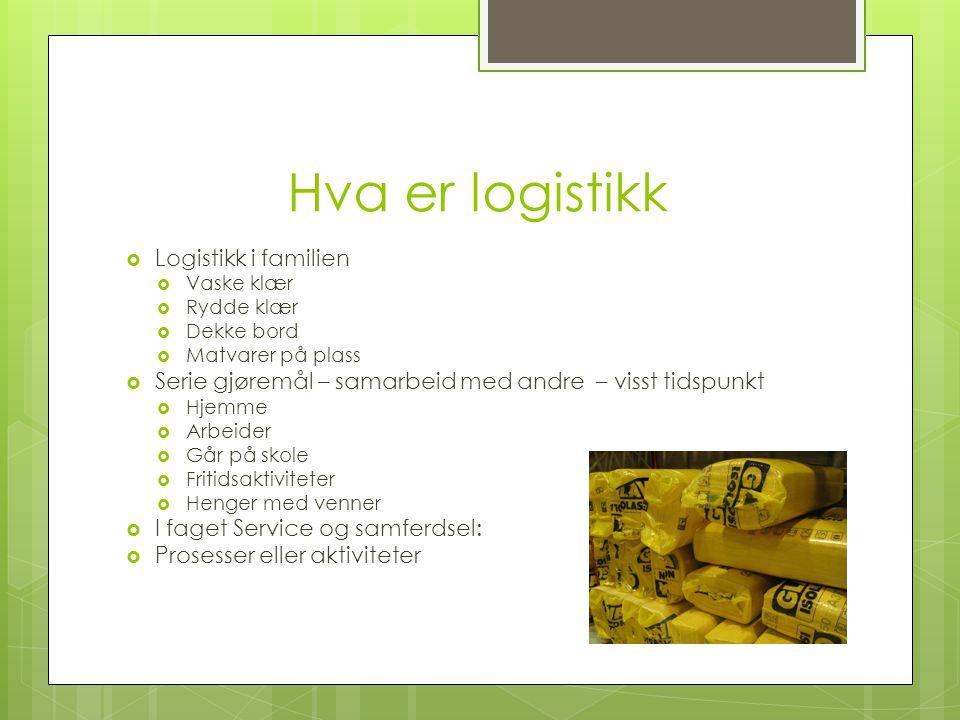 Hva er logistikk  Logistikk i familien  Vaske klær  Rydde klær  Dekke bord  Matvarer på plass  Serie gjøremål – samarbeid med andre – visst tids