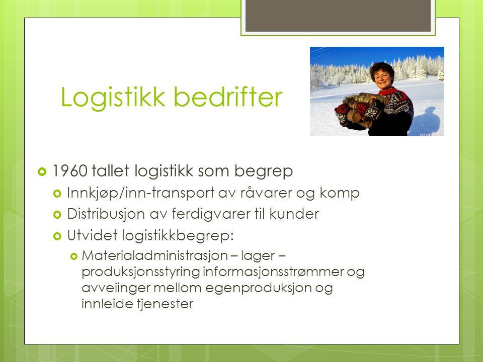 Logistikk bedrifter  1960 tallet logistikk som begrep  Innkjøp/inn-transport av råvarer og komp  Distribusjon av ferdigvarer til kunder  Utvidet l