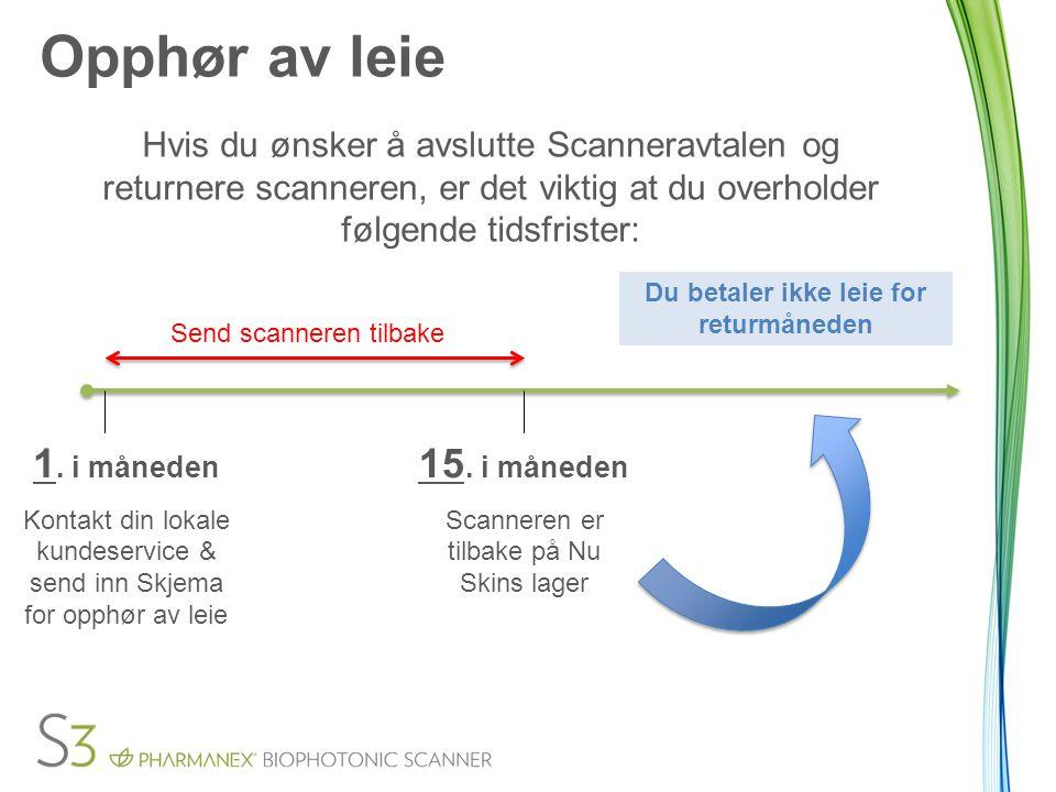 Opphør av leie Hvis du ønsker å avslutte Scanneravtalen og returnere scanneren, er det viktig at du overholder følgende tidsfrister: 1.
