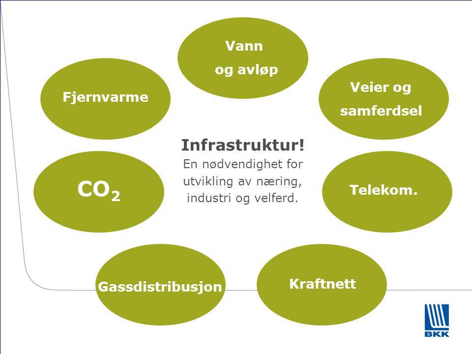 3 Mer miljøvennlig energi på Vestlandet Nødvendig forsyningssikkerhet fordrer nettforsterkninger.
