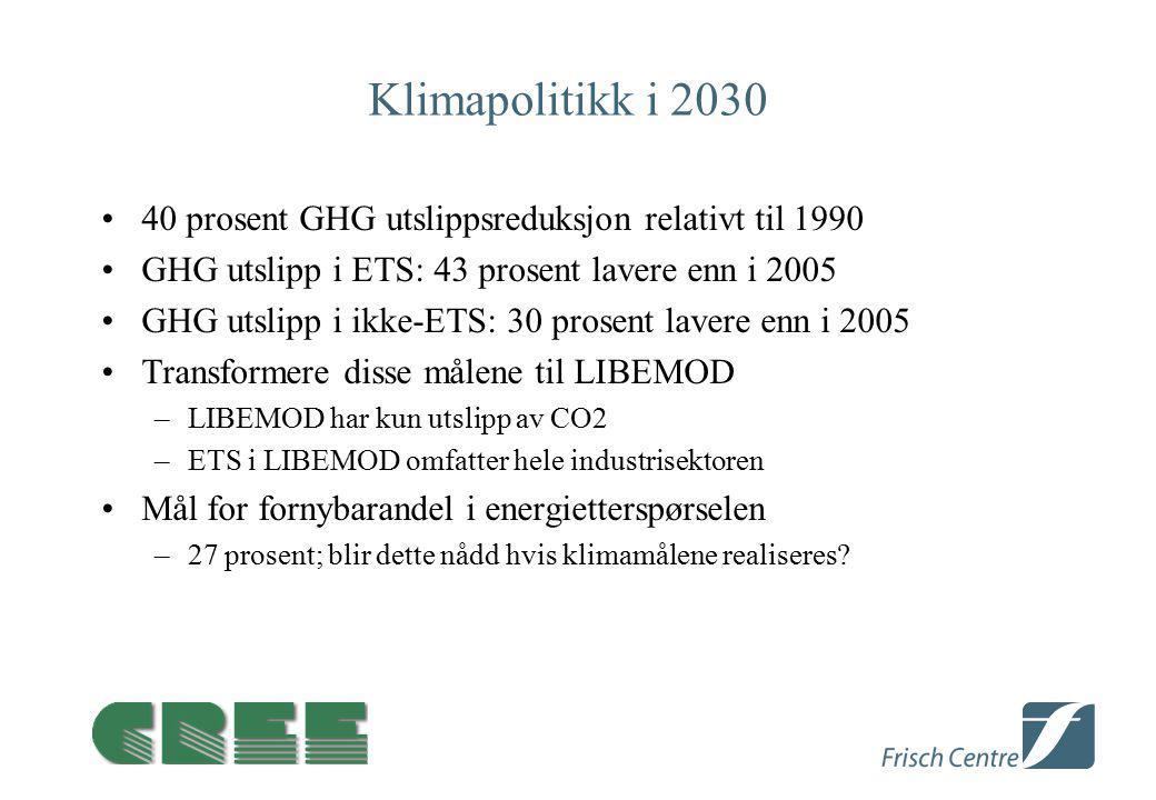 Klimapolitikk i 2030 40 prosent GHG utslippsreduksjon relativt til 1990 GHG utslipp i ETS: 43 prosent lavere enn i 2005 GHG utslipp i ikke-ETS: 30 prosent lavere enn i 2005 Transformere disse målene til LIBEMOD –LIBEMOD har kun utslipp av CO2 –ETS i LIBEMOD omfatter hele industrisektoren Mål for fornybarandel i energietterspørselen –27 prosent; blir dette nådd hvis klimamålene realiseres?