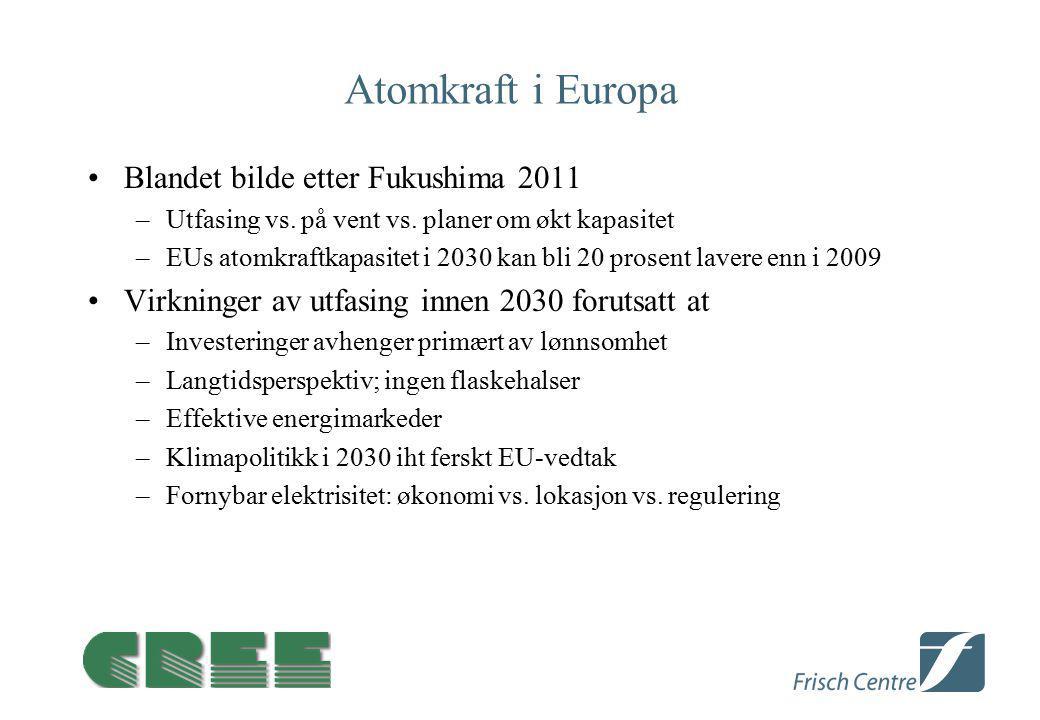 Atomkraft i Europa Blandet bilde etter Fukushima 2011 –Utfasing vs. på vent vs. planer om økt kapasitet –EUs atomkraftkapasitet i 2030 kan bli 20 pros