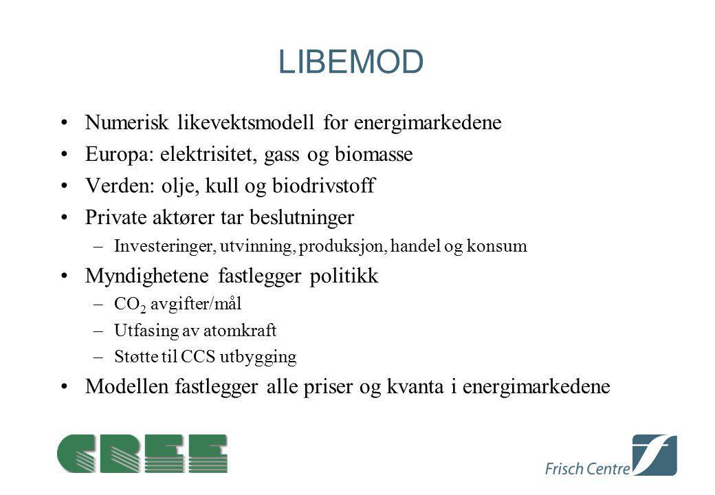 LIBEMOD Numerisk likevektsmodell for energimarkedene Europa: elektrisitet, gass og biomasse Verden: olje, kull og biodrivstoff Private aktører tar beslutninger –Investeringer, utvinning, produksjon, handel og konsum Myndighetene fastlegger politikk –CO 2 avgifter/mål –Utfasing av atomkraft –Støtte til CCS utbygging Modellen fastlegger alle priser og kvanta i energimarkedene