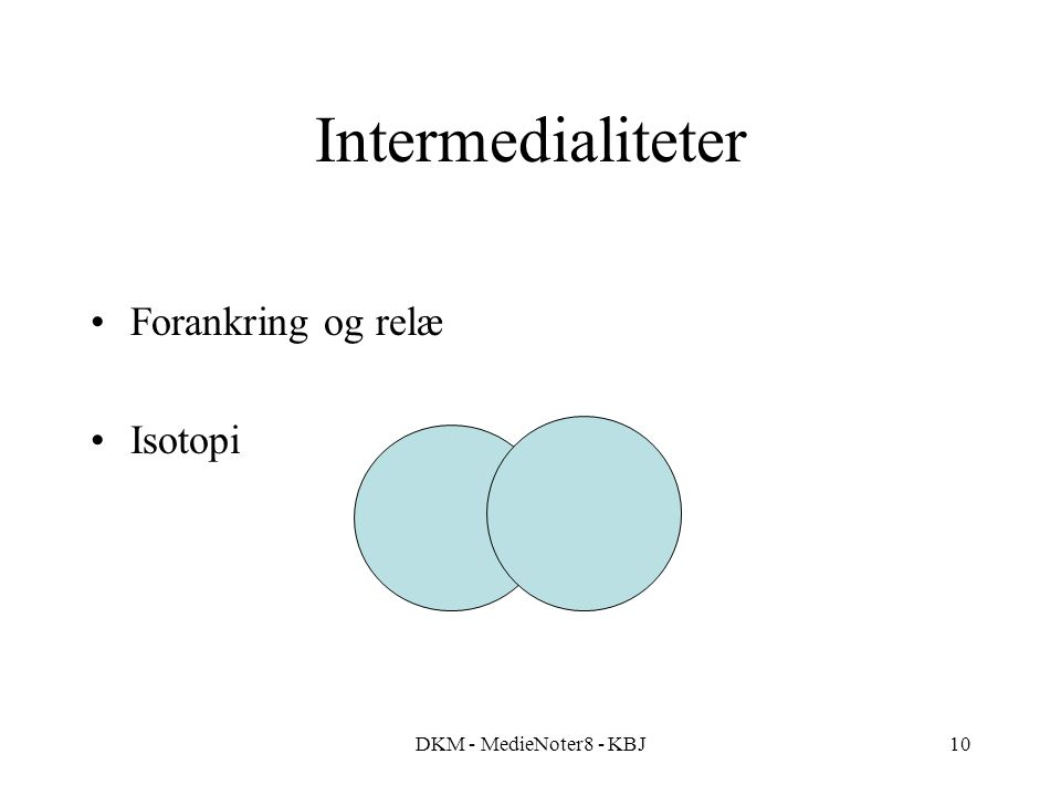 DKM - MedieNoter8 - KBJ10 Intermedialiteter Forankring og relæ Isotopi