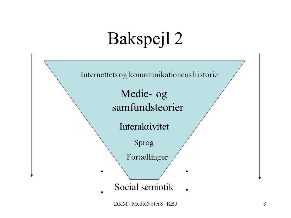 DKM - MedieNoter8 - KBJ3 Bakspejl 2 Internettets og kommunikationens historie Medie- og samfundsteorier Interaktivitet Sprog Fortællinger Social semio
