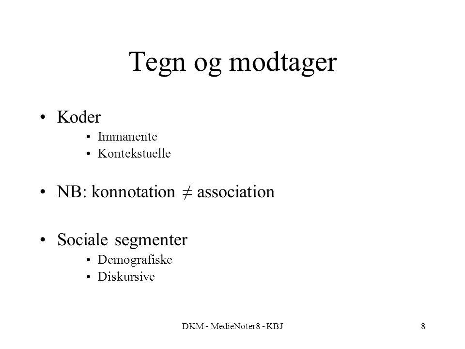 DKM - MedieNoter8 - KBJ8 Tegn og modtager Koder Immanente Kontekstuelle NB: konnotation ≠ association Sociale segmenter Demografiske Diskursive