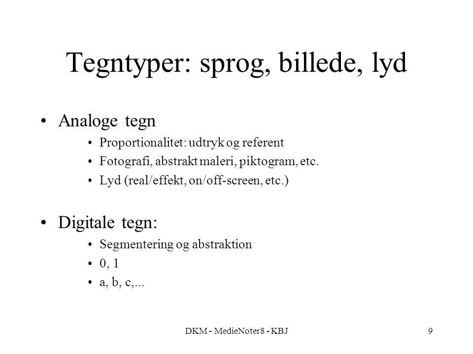 DKM - MedieNoter8 - KBJ9 Tegntyper: sprog, billede, lyd Analoge tegn Proportionalitet: udtryk og referent Fotografi, abstrakt maleri, piktogram, etc.